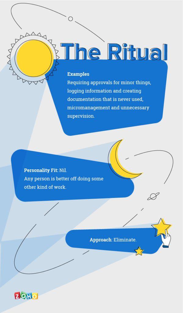 4 types of work - ritual